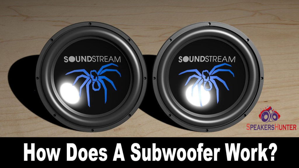 How Does A Subwoofer Work